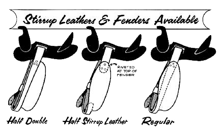 Stirrup Leathers & Fenders